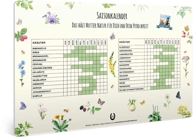 Kräuterkalender